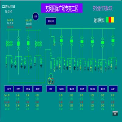 電力監控電力軟件